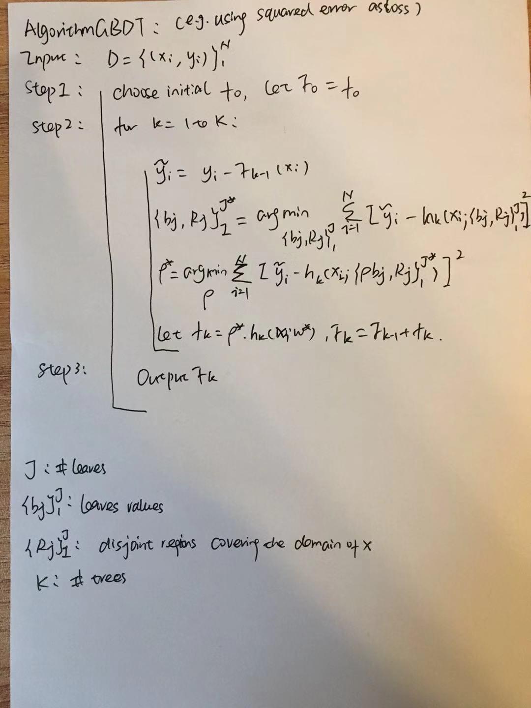 Lightgbm Parameters Explained